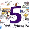 '5 Year Journey' now up at Sentient Bean