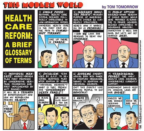 Health Care Glossary