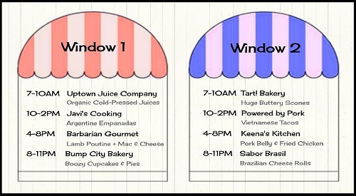 Sample schedule for a typical day (via Kitchener Oakland)