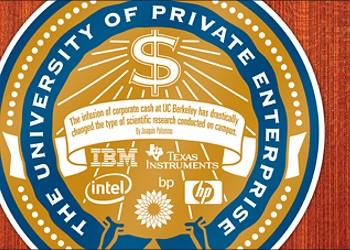 The University of Private Enterprise