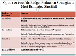 A slide from a June budget presentation indicated as much as $1.4 million could be cut from the district's supper program. - OUSD.ORG