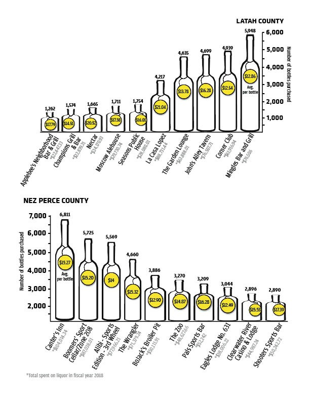 Infographic by Dallas Callahan