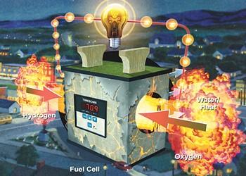 Hydrogen Can Weaken Steel