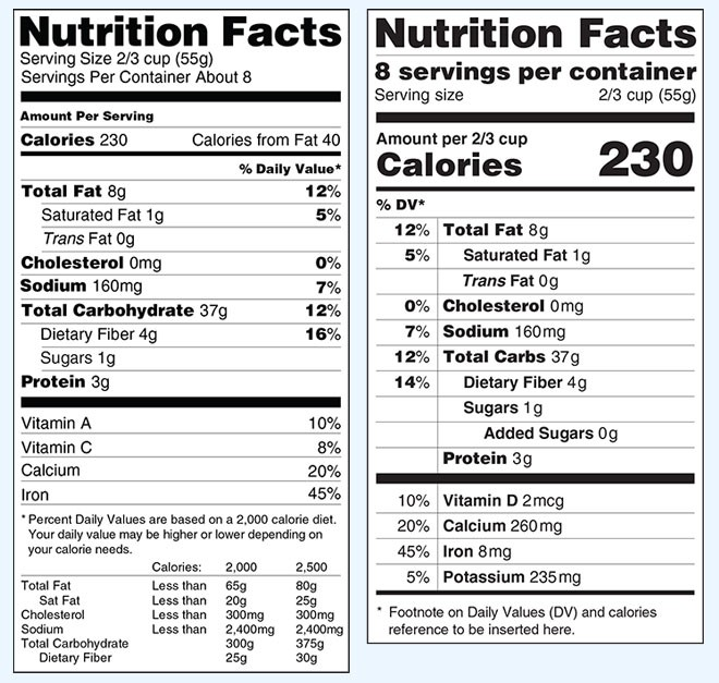 Left: the current label. Right: the new proposed label with calories listed more prominently and other changes. - FDA