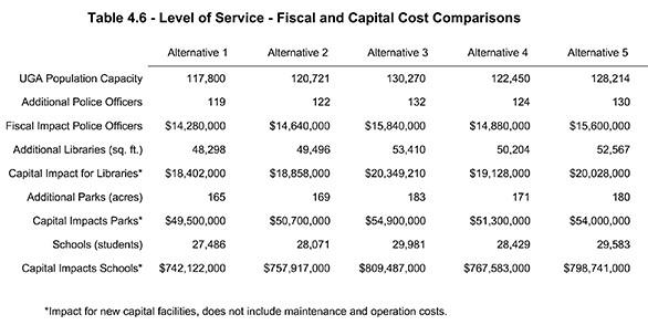 uga_options_costs.jpg