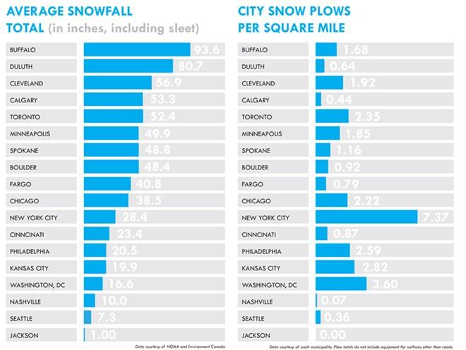 snowdata_copy_.jpg