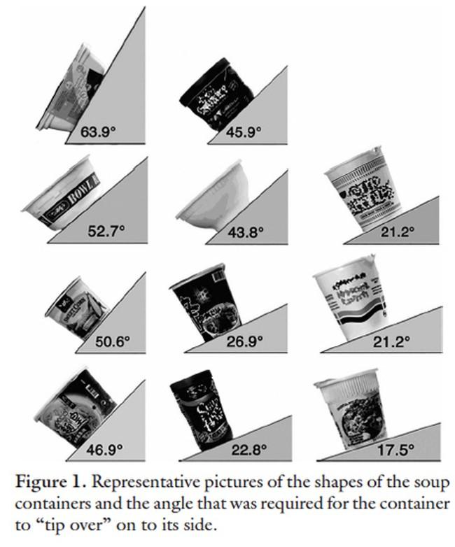 soup_tip_angles_copy_custom.jpg