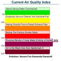 Four better, smokier versions of that boring Air Quality Index chart
