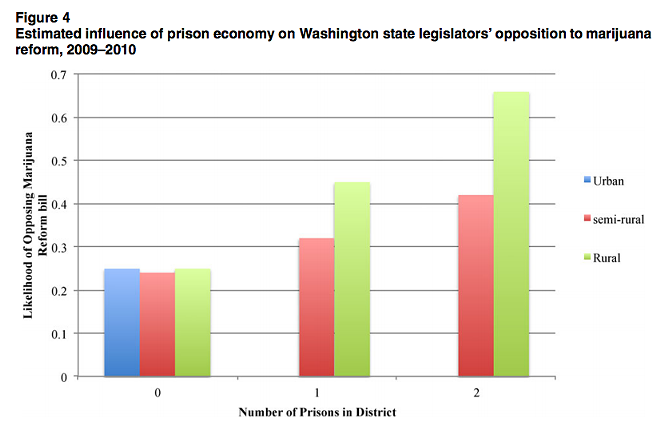washingtongraph.png