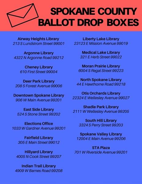 ballot_drop_box_locations.jpg