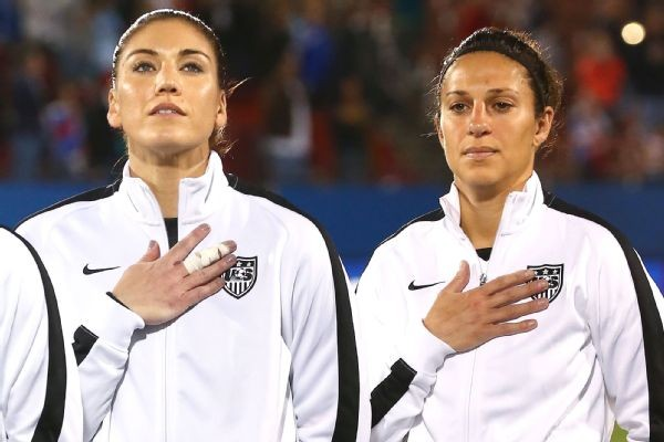 Carli Lloyd and Hope Solo are among American women soccer players brining a wage discrimination suit.