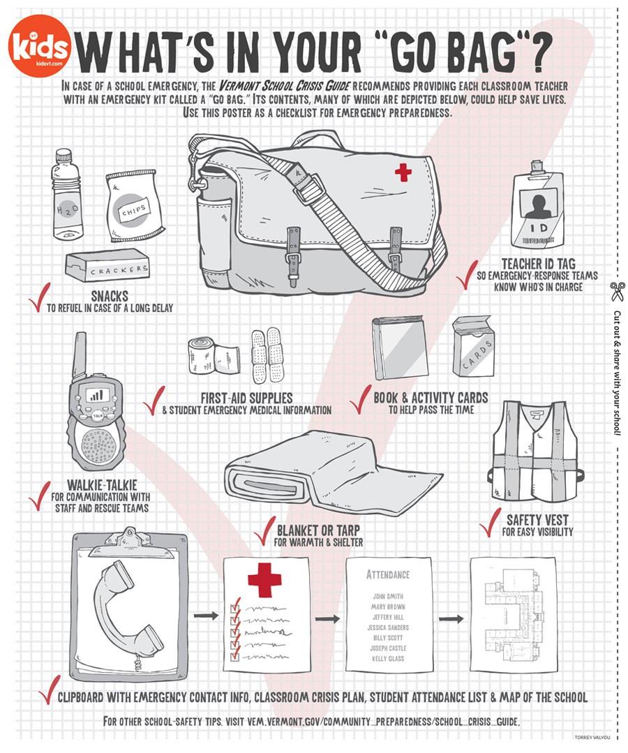 """School emergency """"go bag"""""""