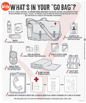 "School emergency ""go bag"""