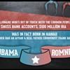 Birthers, Bain, and Background Checks