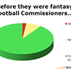 Fantasy Football: What's the Deal?