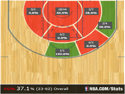 zbo_shots.png