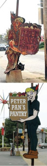 Peter Pan: before and after