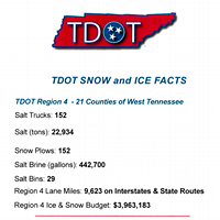 Here's how TDOT has been battling the ice in West Tennessee.