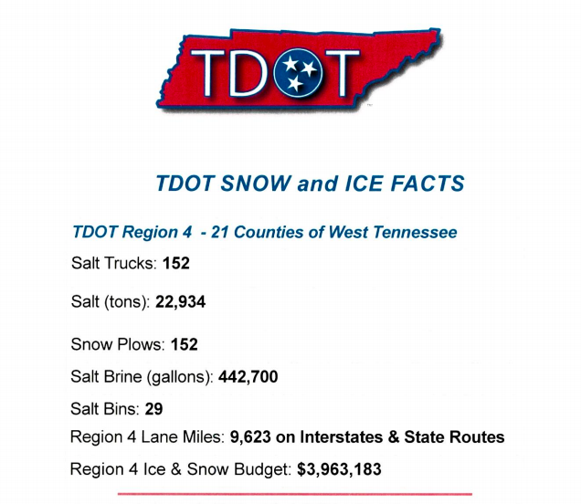Here's how TDOT has been battling the ice in West Tennessee. - TDOT