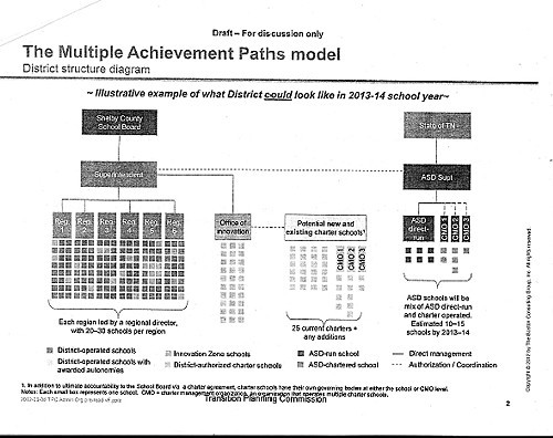 MultipleAchievementPathsModel3.jpg