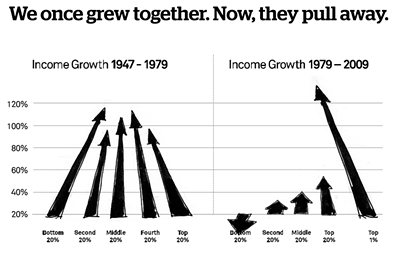 trickle-down-economics.png