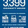 TVA: Energy Usage Records Broken in January