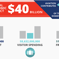 TDOT Releases Aviation Economic Impact Report
