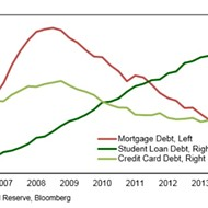 The Debt Generation
