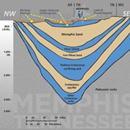 Policy Needs to be Set for Memphis Sand Aquifer