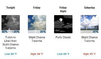 forecast_for_friday_2.jpg