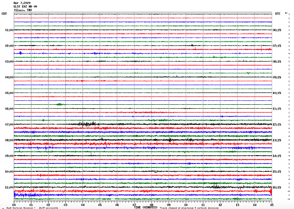 Obion County - CENTER FOR EARTHQUAKE RESEARCH AND INFORMATION