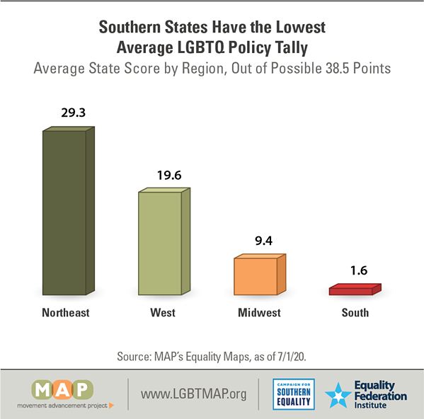 MOVEMENT ADVANCEMENT PROJECT/CAMPAIGN FOR SOUTHERN EQUALITY