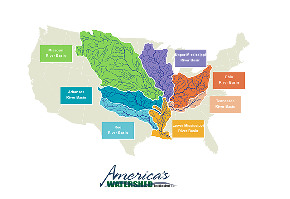 AMERICA'S WATERSHED INITIATIVE