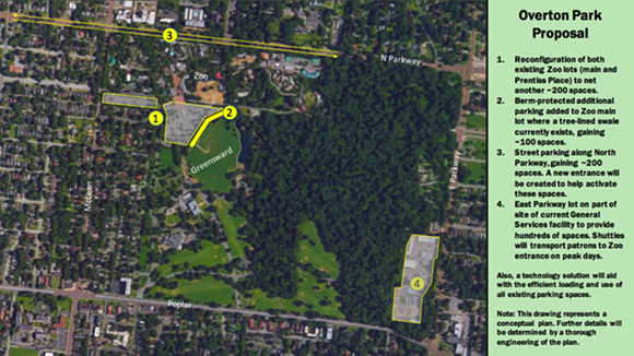 This map shows Mayor Jim Strickland's plan to enhance parking around Overton Park and, perhaps, eliminate parking on the Greensward. - CITY OF MEMPHIS