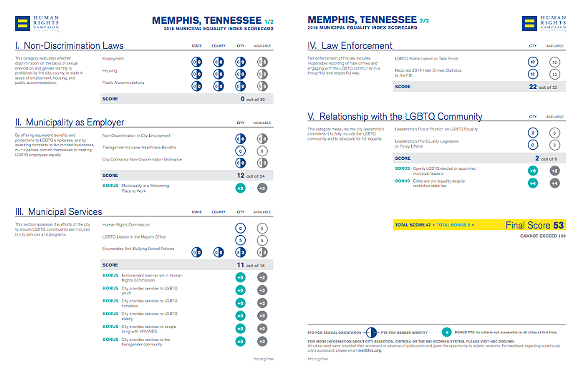 The Human Rights Campaign's 2016 Municipal Equality Index scorecard for Memphis. - HUMAN RIGHTS CAMPAIGN.