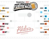 The Beer Bracket Challenge heads to the Round of 8