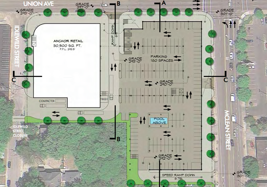 A site map for the proposed 'Midtown Market.' - BELZ ENTERPRISES