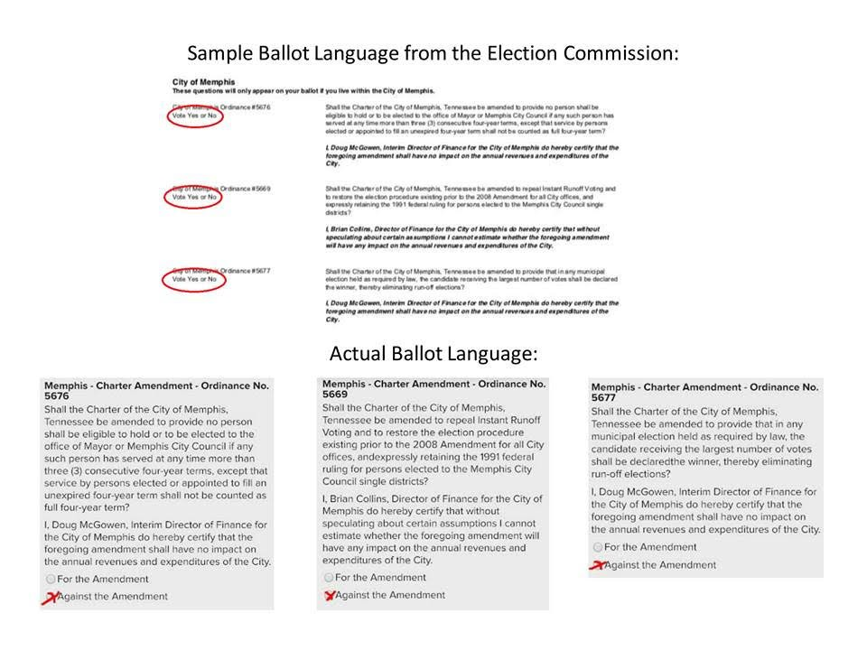 Misleading' Ballot Questions Draw Ire from Voters | News Blog