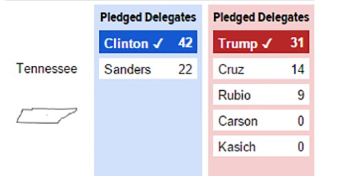 tennessee_delegates.jpg
