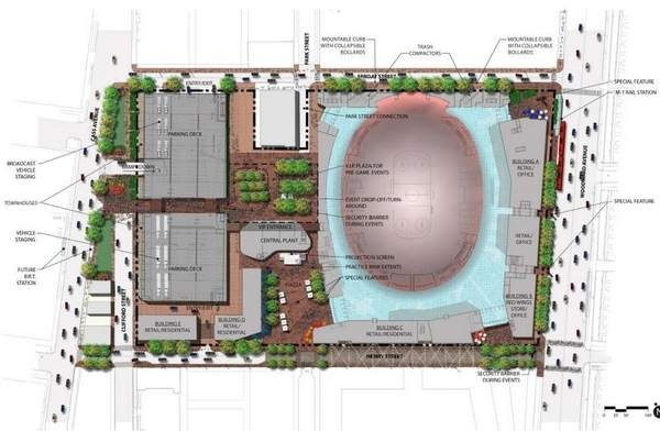 Detroit arena site plan - DETROIT CITY RECORDS