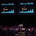 Software symphonies