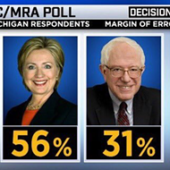 What Bernie's Michigan upset tells us about projection polls