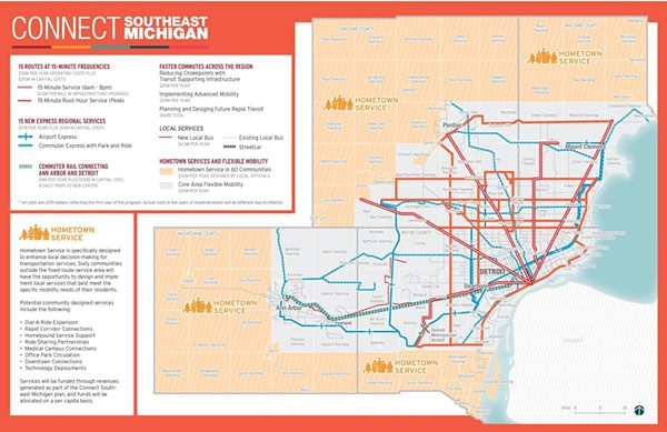 Infograph of the latest regional transit proposal for southeast Michigan. - COURTESY, CONNECT SOUTHEAST MICHIGAN