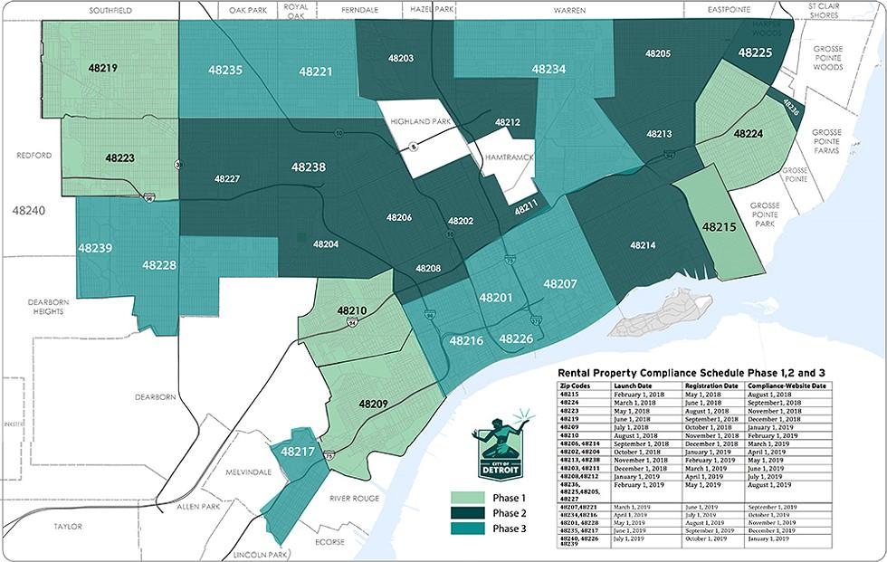 Detroit rental compliance schedule. - CITY OF DETROIT