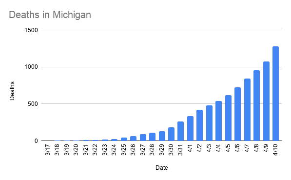 deaths_in_michigan-19.png