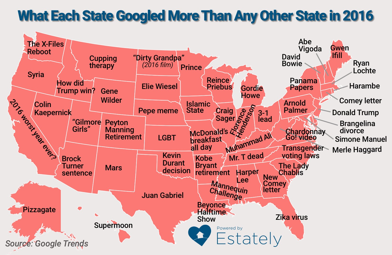 You'll never guess what Michigan googled more than any other