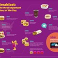 McDonald's all-day breakfast launch party coming to Campus Martius beach Tuesday
