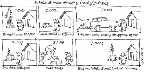 A tale of two streets (Wall/Buhne)