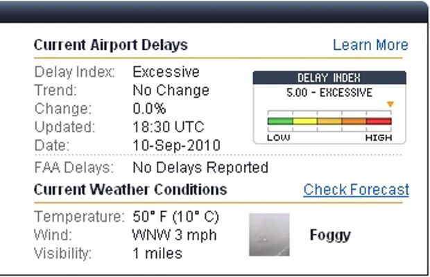 acv-delays.jpg