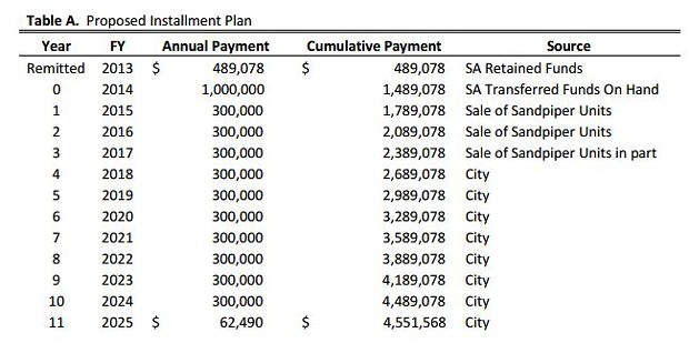 payment_plan.jpg